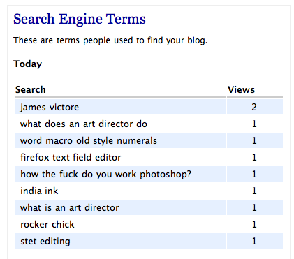 Search Engine Terms